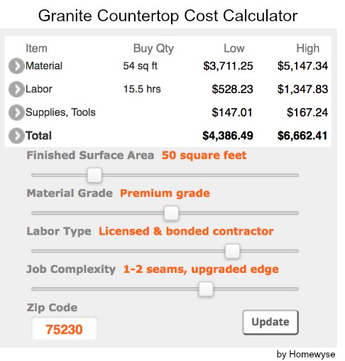 Granite Countertops Cost Calculator : Granite Counter Top: Tile Countertops, Colors, Care, Cleaning, Cost